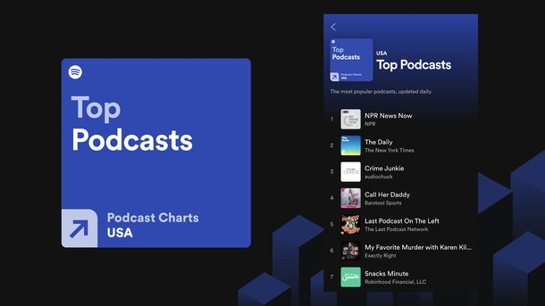 Spotify's new podcast charts help you find popular content.