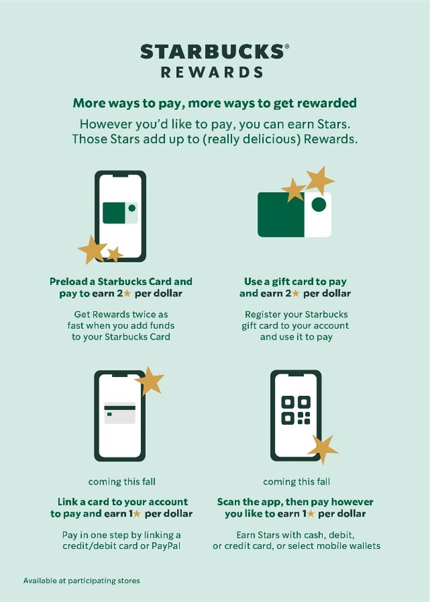 These new Starbucks Rewards payment methods for fall 2020 include cash and credit card.