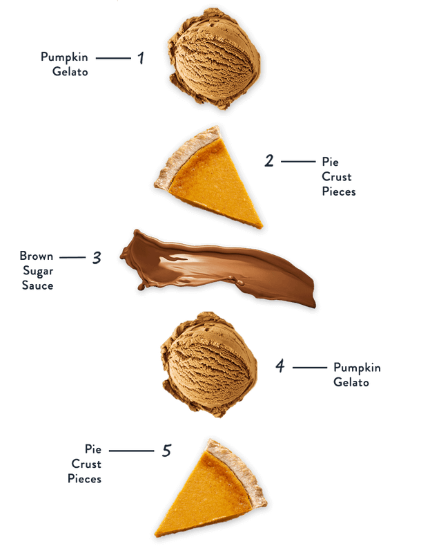 Talenti's new Pumpkin Pie Gelato includes pie crust pieces